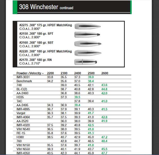 243 Load Data Varget