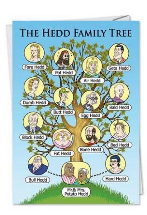 Name:  4711-hedd-family-tree-funny-cartoons-happy-birthday-card.jpg Views: 38 Size:  117.2 KB
