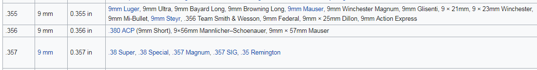 Name:  9mm 38 special calibers.png Views: 179 Size:  9.6 KB