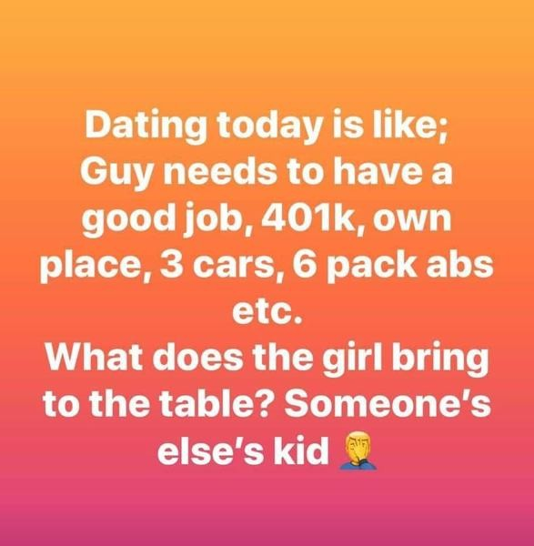 Name:  Dating Today.jpg Views: 31 Size:  42.0 KB