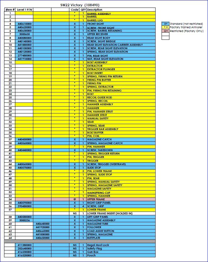 Sw22 Victory Parts Diagram.Sw22 Victory Parts List