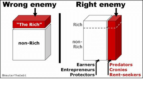 Name:  wrong-enemy-right-enemy-the-rich-rich-non-rich-non-rich-38022603.png